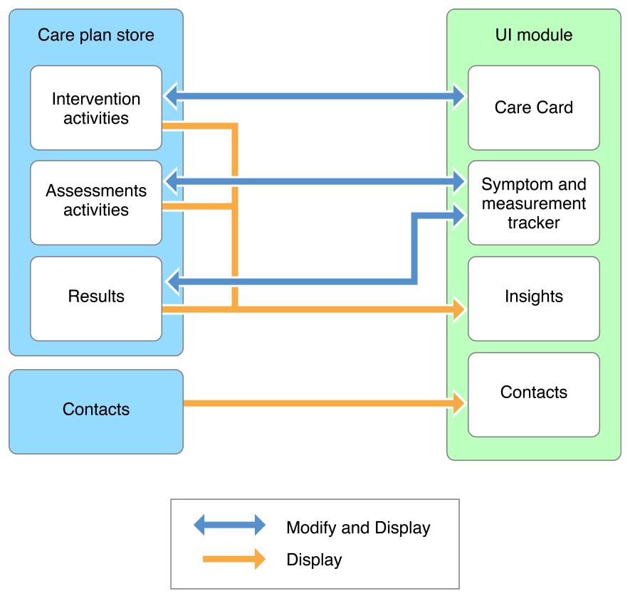 企业网站 源码 开源有哪些_网站开源源码 (https://www.oilcn.net.cn/) 网站运营 第2张