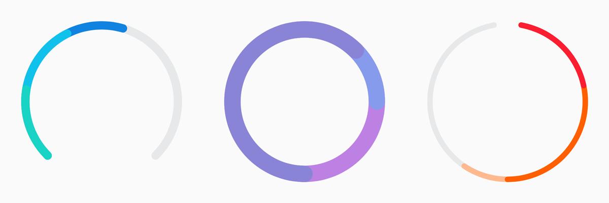 2020年Q1季度五大热门的Android库