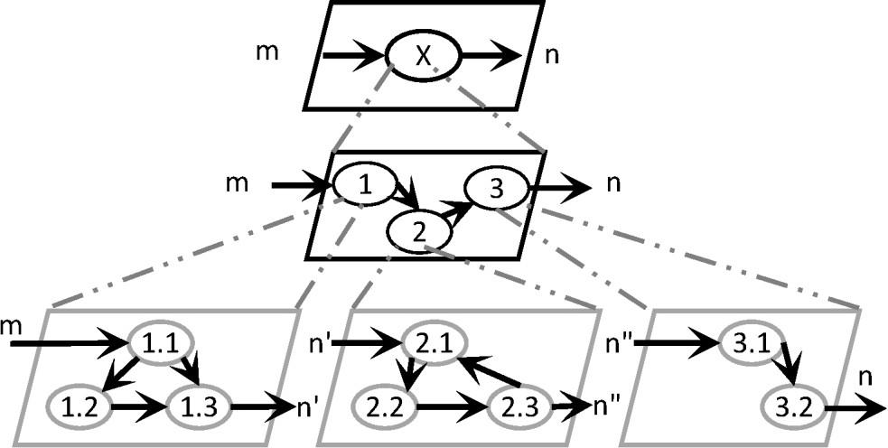 程序原本(六十九):应用开发基础——应用开发技术(模块化的精髓不在于外在形式的分离,而在于内在逻辑的延续)