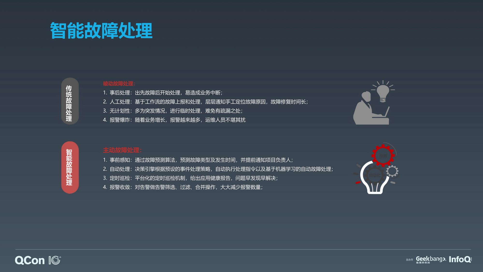 基于 APM 的智能运维体系在京东物流的落地和实践