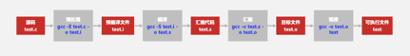 激发算力觉醒,ARM架构下算力提升