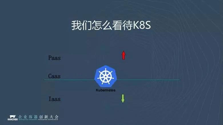 新东方的Kubernetes实践:从服务化ES到Kafka和Redis