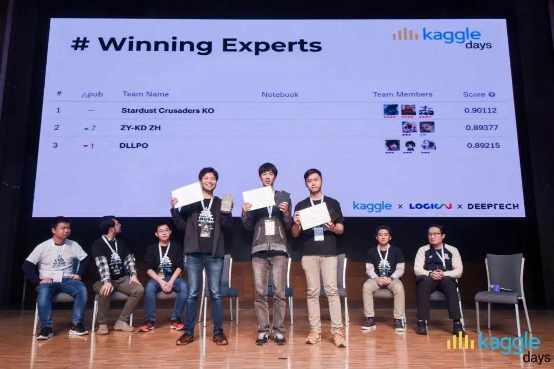 从超新星出发,到数据科学的星辰大海!Kaggle Days中国活动成功举办