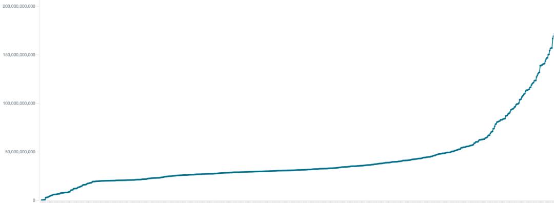 抖音BoostMultiDex优化实践:Android低版本上APP首次启动时间减少80%(二)