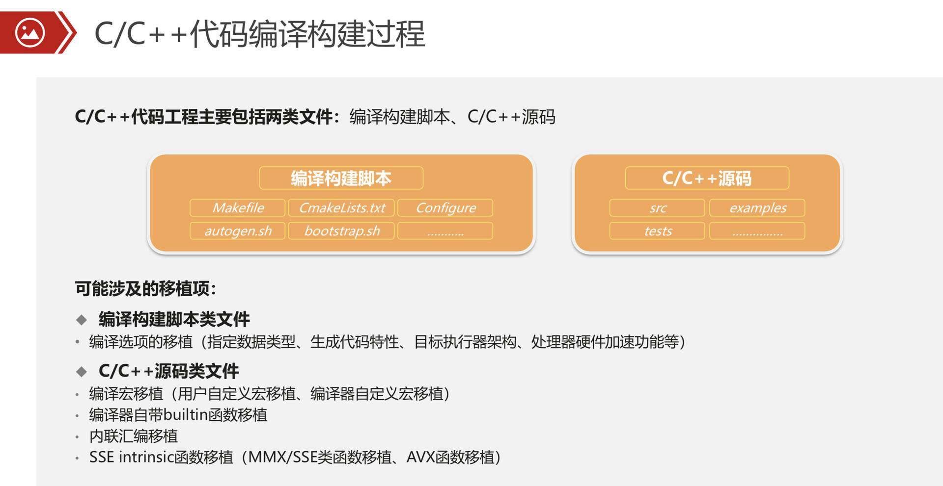 鲲鹏应用创新大赛(2020)广西赛区来了!这些知识点助力你快速提升技能