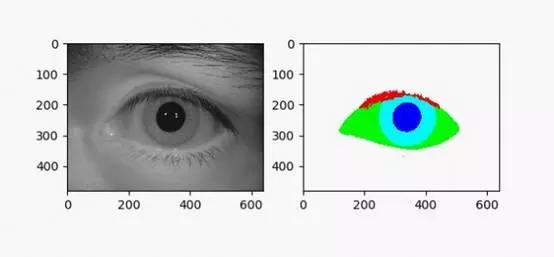 虹膜识别技术