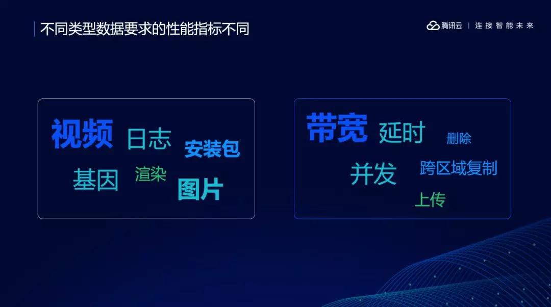 刘金明:微信、QQ都在用的腾讯云EB级对象存储架构剖析