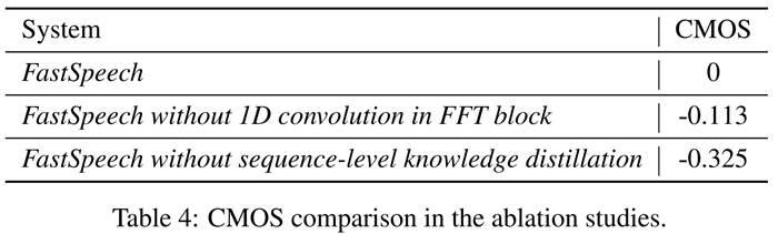微软联合浙江大学提出全新TTS模型FastSpeech,语音生成速度提高38倍