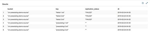 利用 Amazon S3 inventory, Amazon EMR, 和 Amazon Athena 来触发针对预先存在的对象的跨区域复制