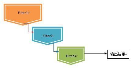 多模型融合推荐算法——从原理到实践