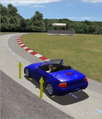 模拟仿真系统中的汽车和行人模型