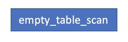 数据库内核杂谈(七):数据库优化器(上)