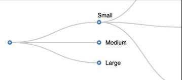 前端周报:Scala.js发布;IPv4地址耗尽;JavaScript状态调查已开放