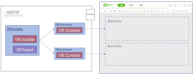 爱奇艺RND框架技术探索——架构与实现