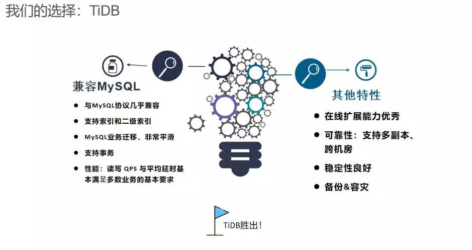 网易互娱的数据库选型和 TiDB 应用实践
