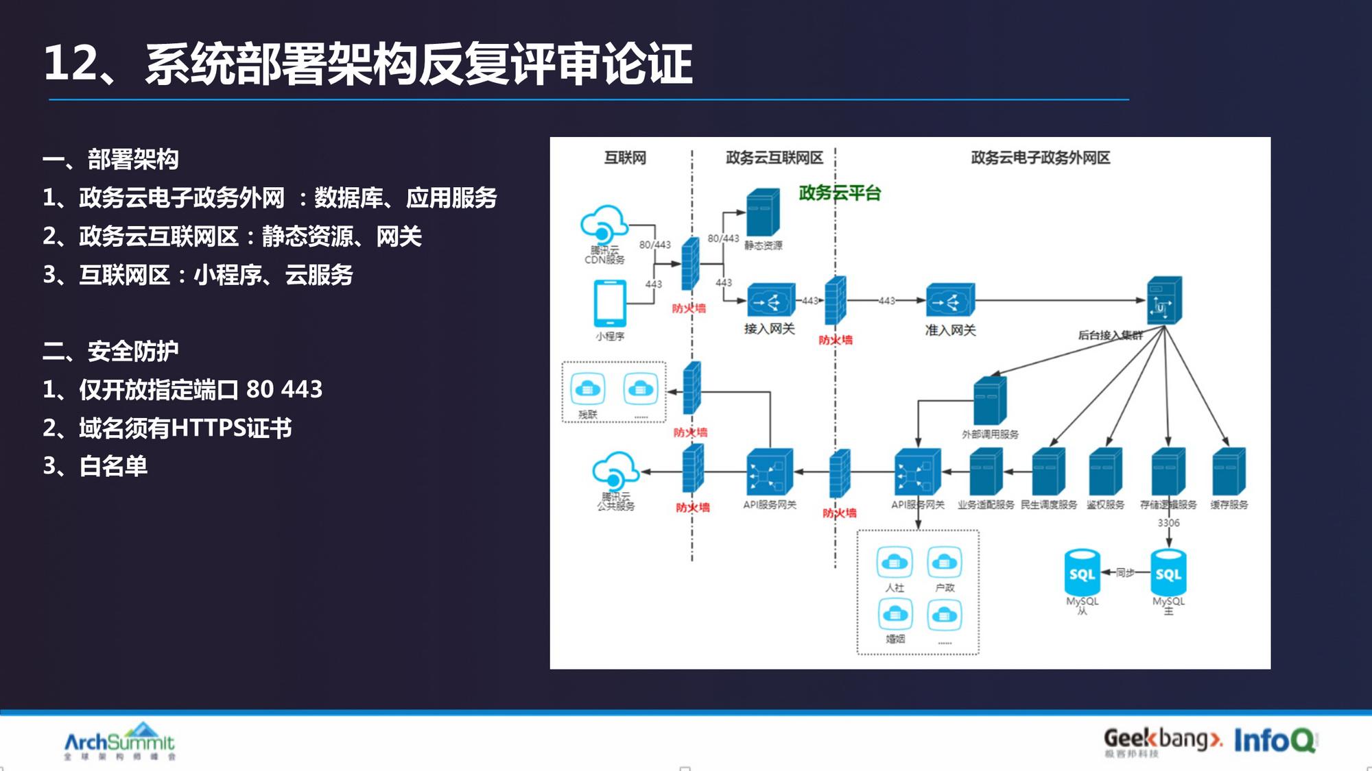 从0到1,移动政务应用小程序系统架构演化
