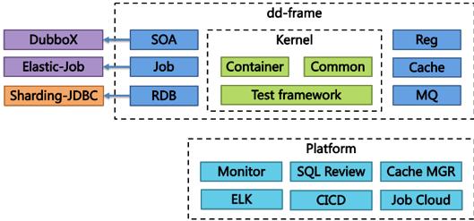 从缘起看未来:分布式数据库中间件ShardingSphere | 图书推荐