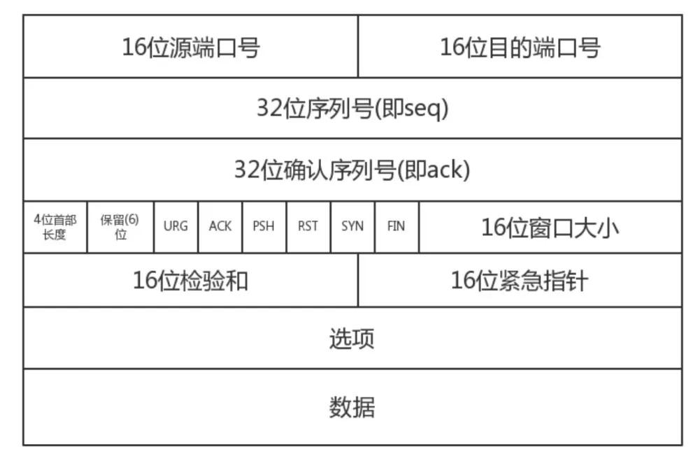BigBrother:UCloud全链路大规模网络连通性检测系统详解(下)