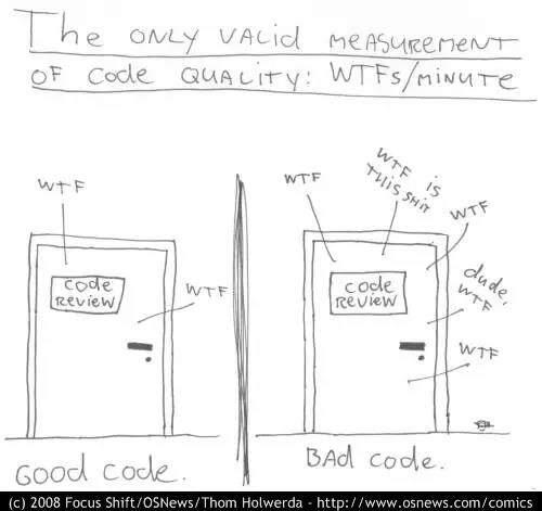 阿里工程师谈,什么是好的代码?