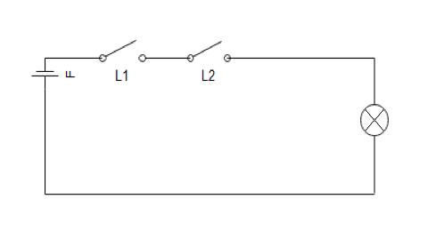 逻辑运算系列(一):入门篇