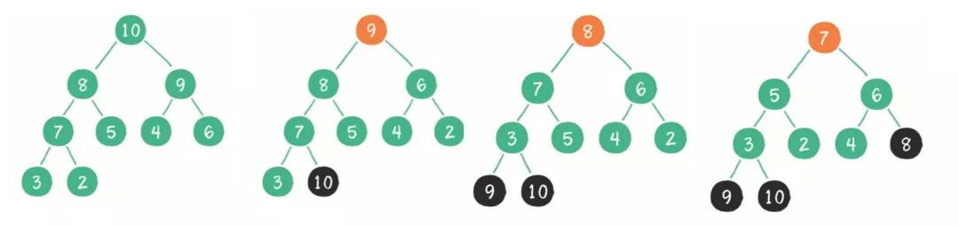 快速入门数据结构和算法