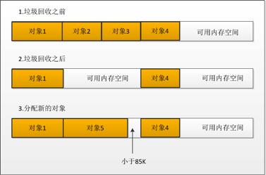 使用缓存的9大误区(上)