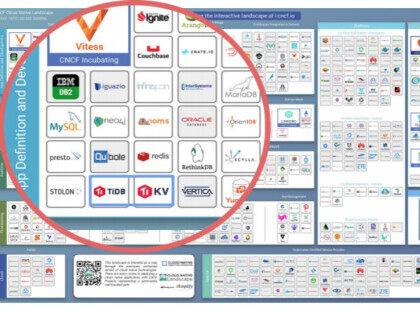 PingCAP 开源社区运营最强 5 招:招招精彩