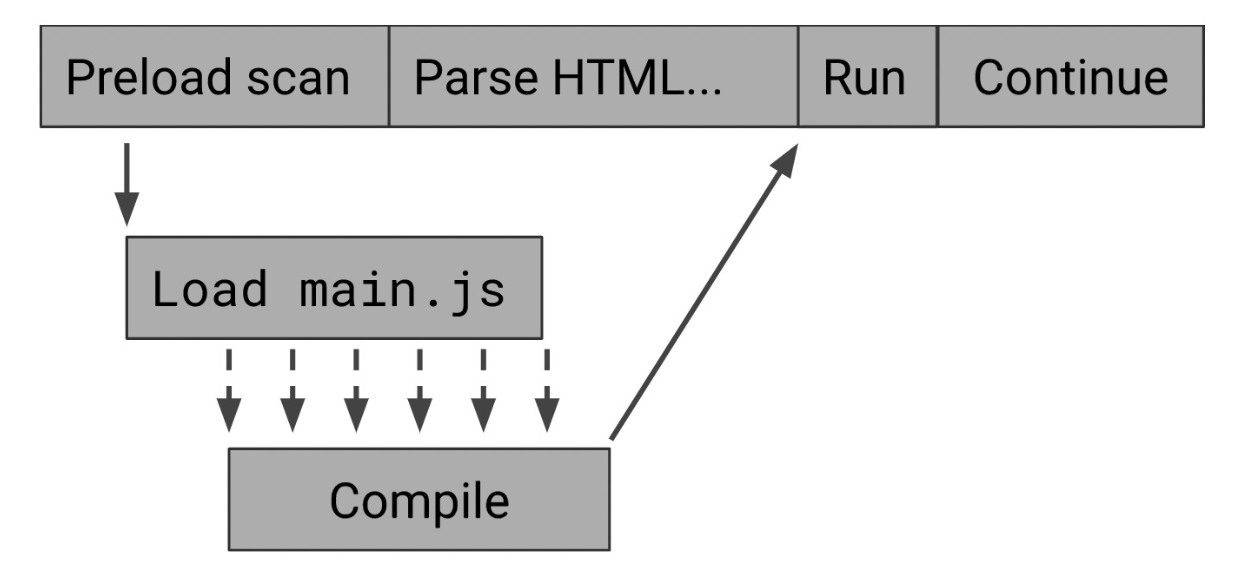 前端周报:W3C公布9月战略要点;微软Python教程登GitHub榜首;V8发布v7.8版本