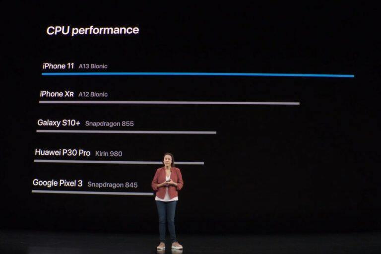 听说 iPhone 11 有最好的机器学习平台?
