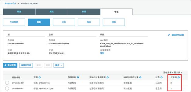 借助数据标签实现跨区域数据的精准化迁移