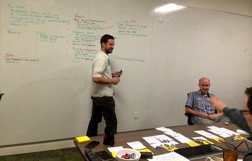 项目初始会议 – 如何在一次会议中达成共识