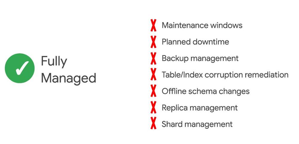 为您的下一个项目考虑 Cloud Spanner 的三大原因