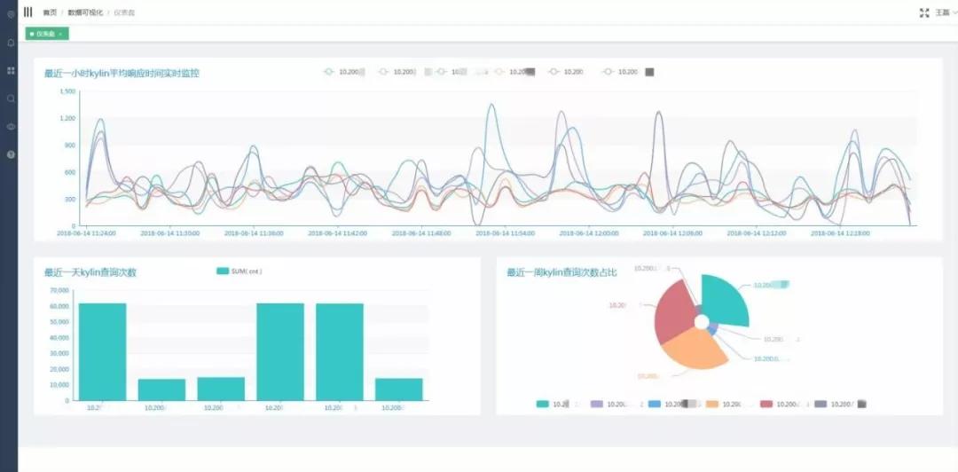 秒X平台-助力实时分析