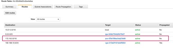 利用 AWS Client VPN 安全地访问 VPC 中和 on-premise 资源
