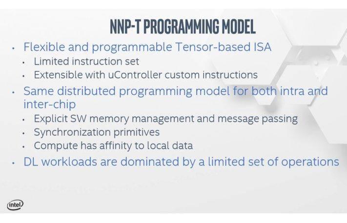 英特尔首款AI芯片终发布,云端训练推理两用,却不是7nm制作工艺