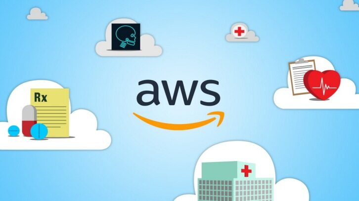 对 PyTorch BERT 模型进行微调,并将其部署到 Amazon SageMaker 上的 Amazon Elastic Inference