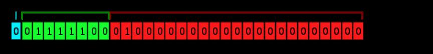 视觉智能引擎之算法模型加速