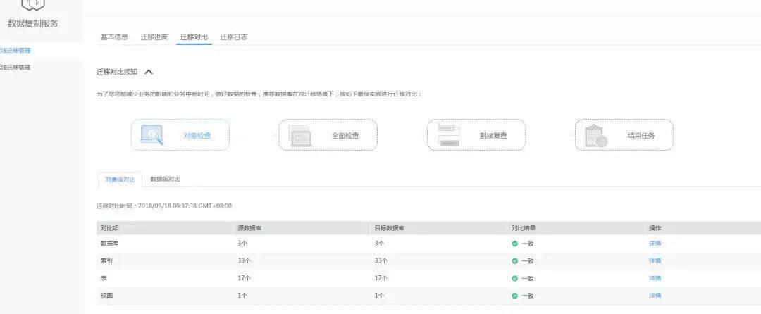 华为云数据复制服务 DRS 正式商用