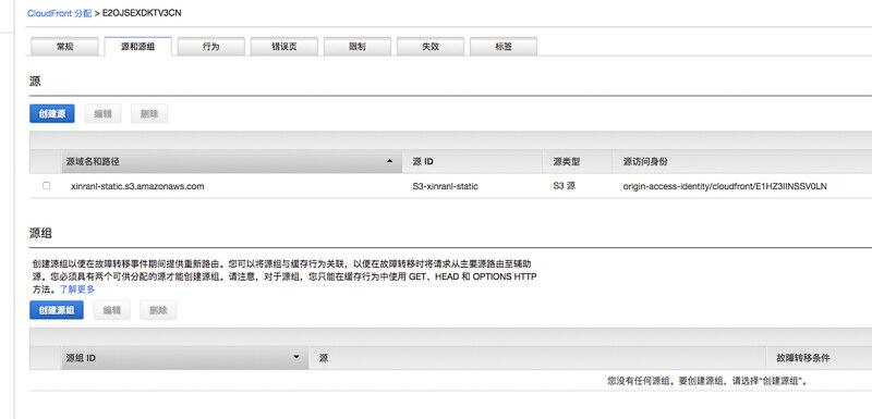 利用 Lambda 与 SQS 实现动态补充 CloudFront 海外源站资源