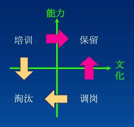 陈斌:探索技术领导力的最佳实践