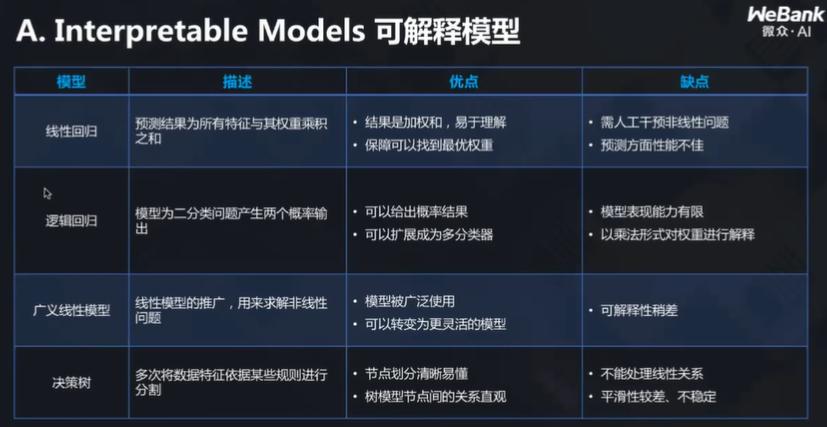 """杨强谈AI的""""新三定律"""":隐私、安全和可解释性"""