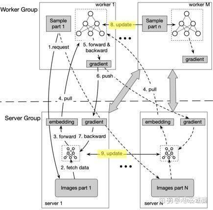 阿里:Deep Image CTR Model