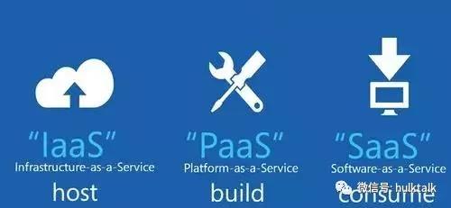 云计算三重奏:SAAS、PAAS和IAAS