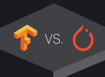 机器学习框架局势突变:TensorFlow逐渐式微,PyTorch横扫顶会