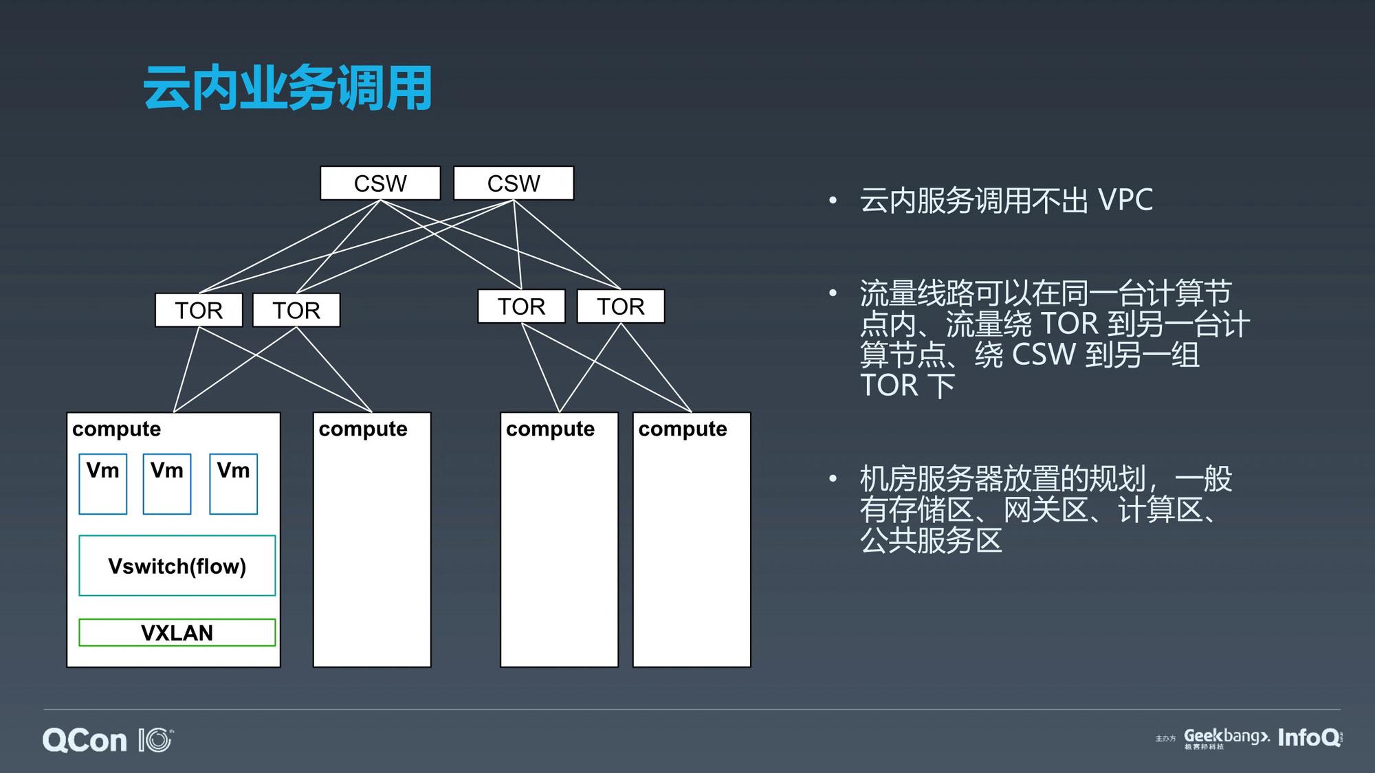 大规模云原生应用网络问题定位与排查实践