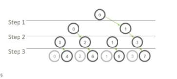 性能优化挑战重重,鲲鹏HPC如何突破算力桎梏?
