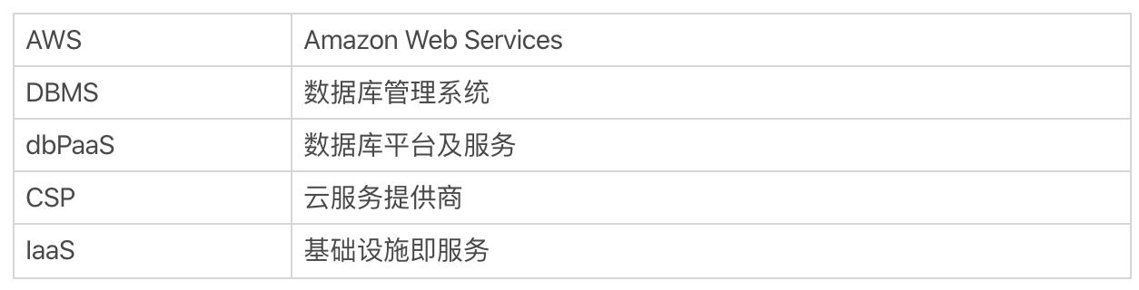 数据库管理系统的市场未来在云端
