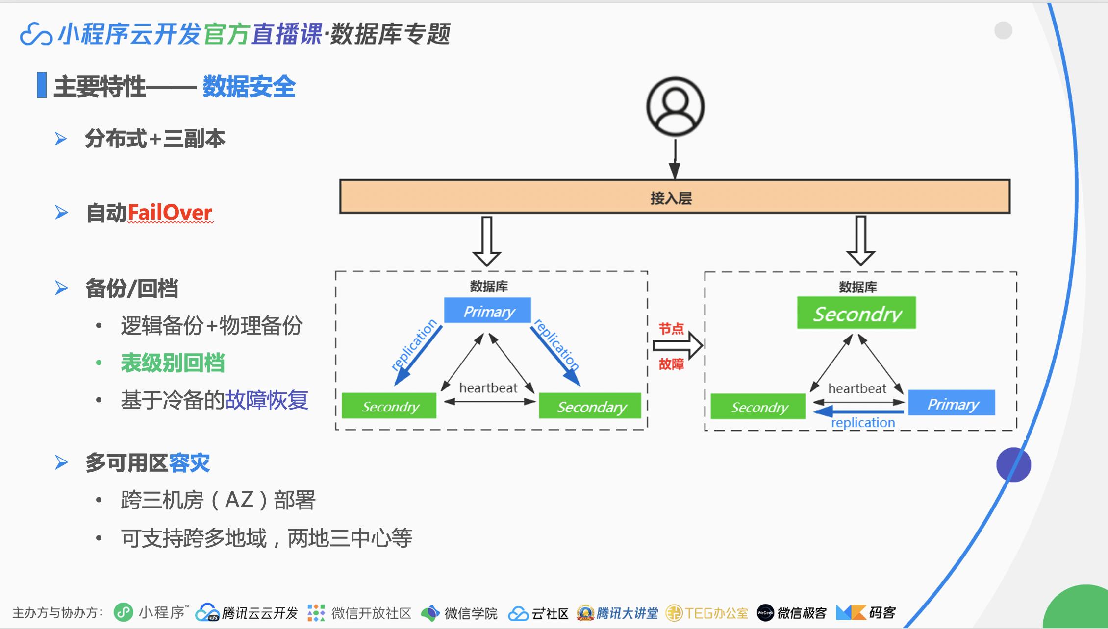 浅析小程序云原生数据库的设计与应用
