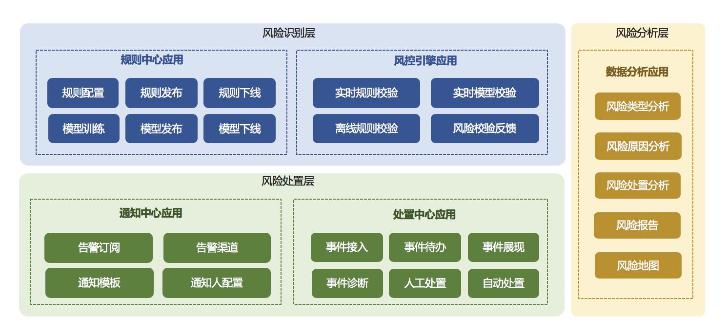 架构设计实践五部曲(四):单体式与分布式的应用架构
