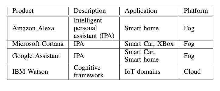 深度解读:深度学习在IoT大数据和流分析中的应用